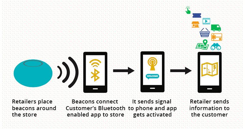 370_Beacon-work