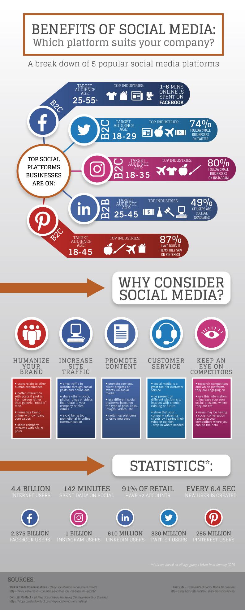 Social-media-infographic-2